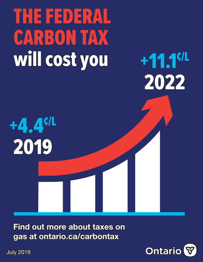 Carbon Tax Stickers Now Mandatory On Ontario Gas Pumps